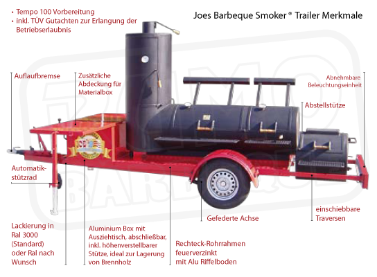 Joe's BBQ Smoker Trailer